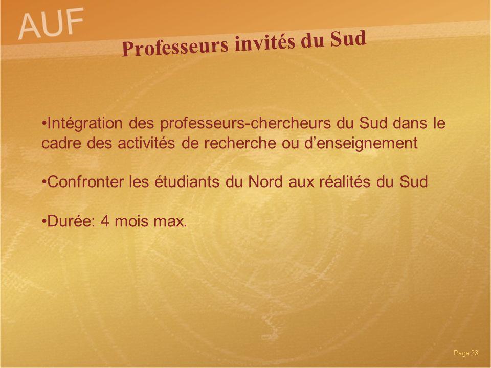 Professeurs invités du Sud