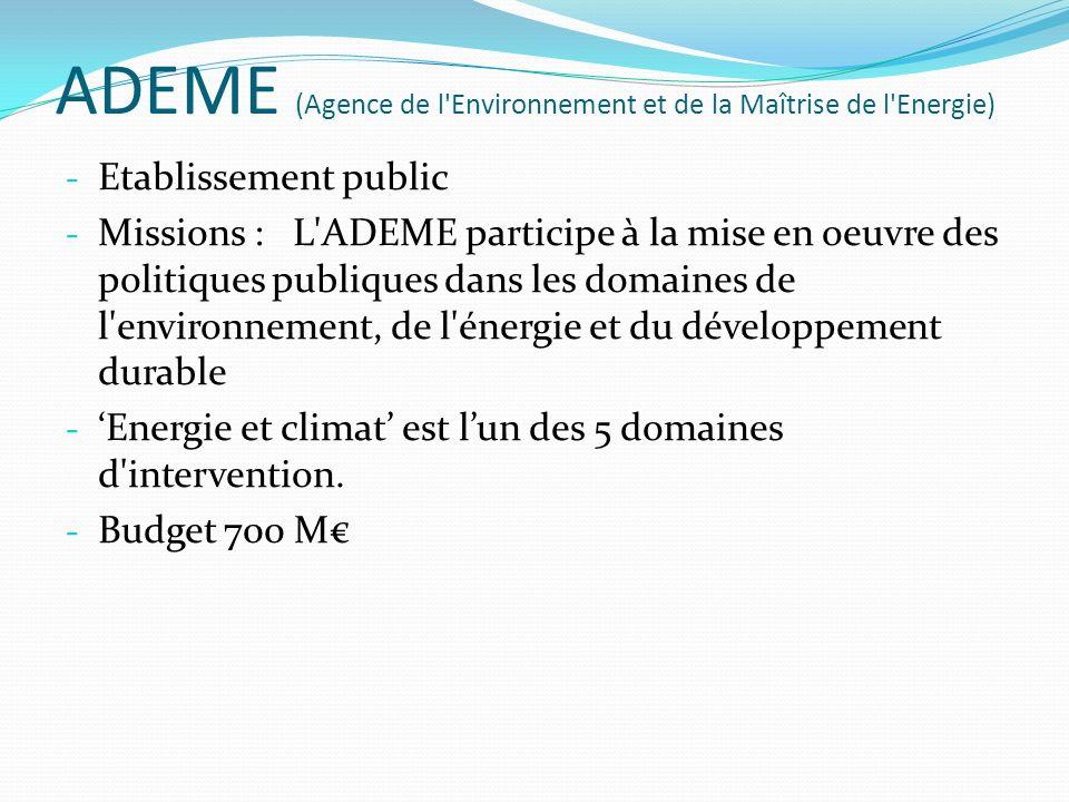 ADEME (Agence de l Environnement et de la Maîtrise de l Energie)