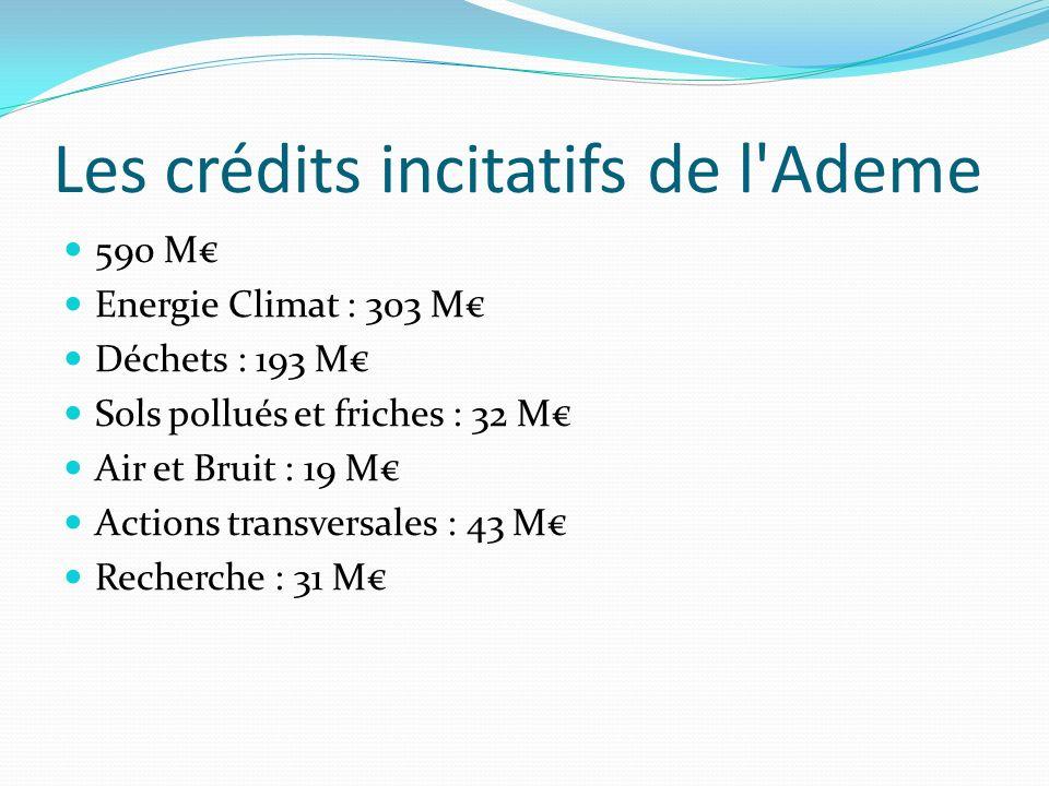 Les crédits incitatifs de l Ademe