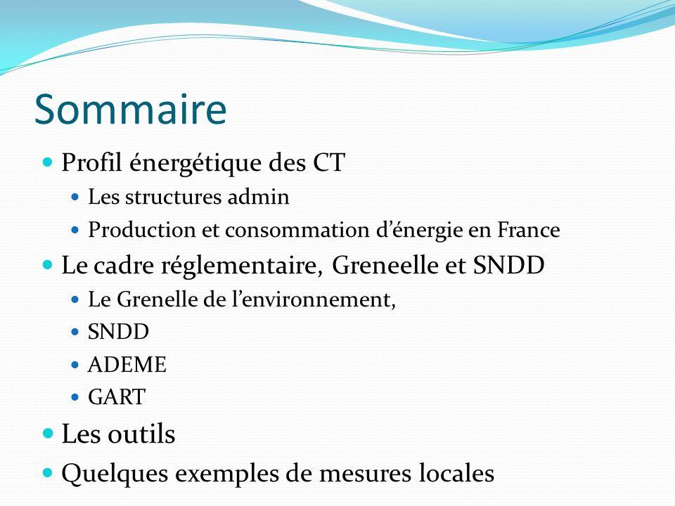 Sommaire Les outils Profil énergétique des CT