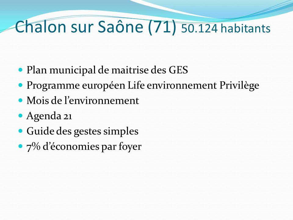 Chalon sur Saône (71) 50.124 habitants
