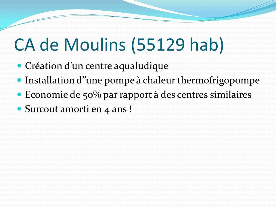 CA de Moulins (55129 hab) Création d'un centre aqualudique