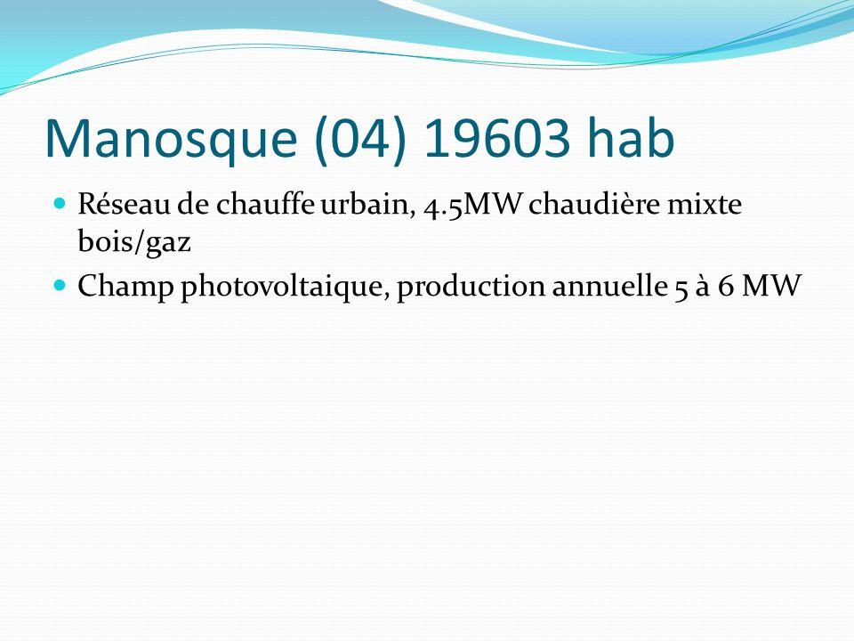 Manosque (04) 19603 hab Réseau de chauffe urbain, 4.5MW chaudière mixte bois/gaz.