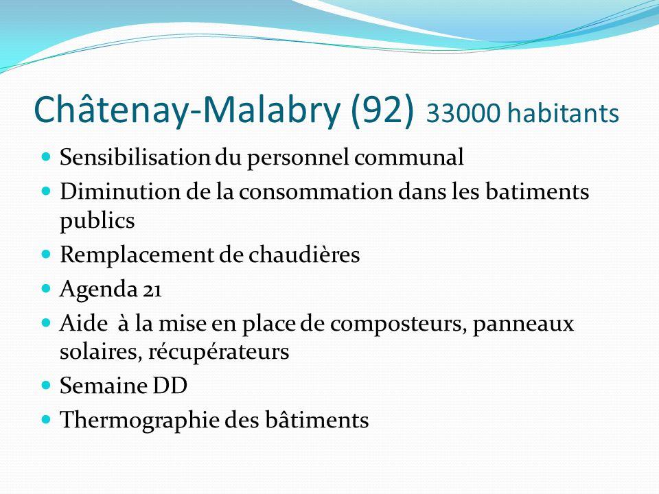 Châtenay-Malabry (92) 33000 habitants