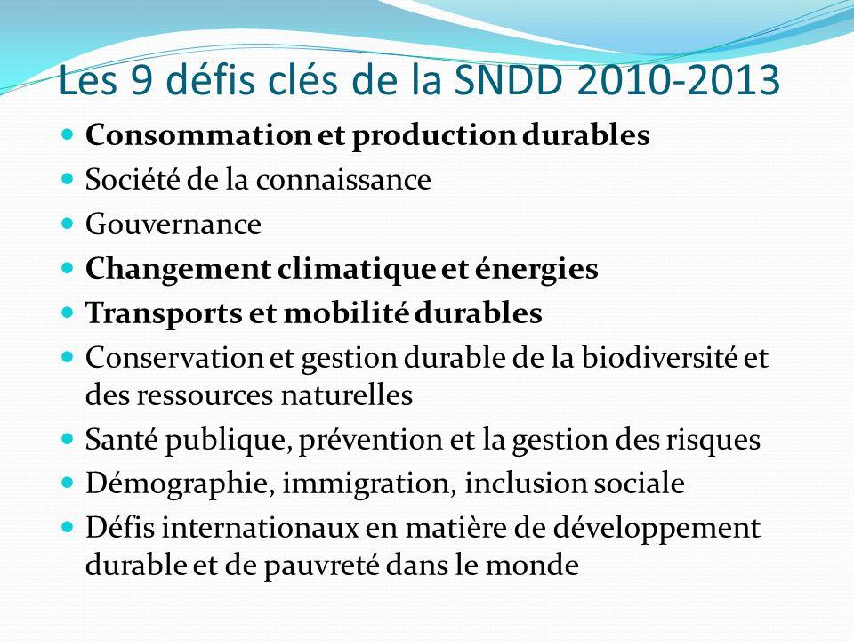 Les 9 défis clés de la SNDD 2010-2013
