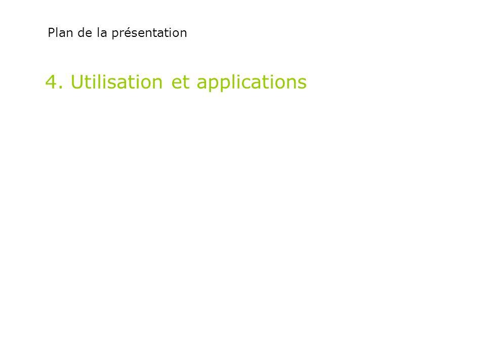 4. Utilisation et applications