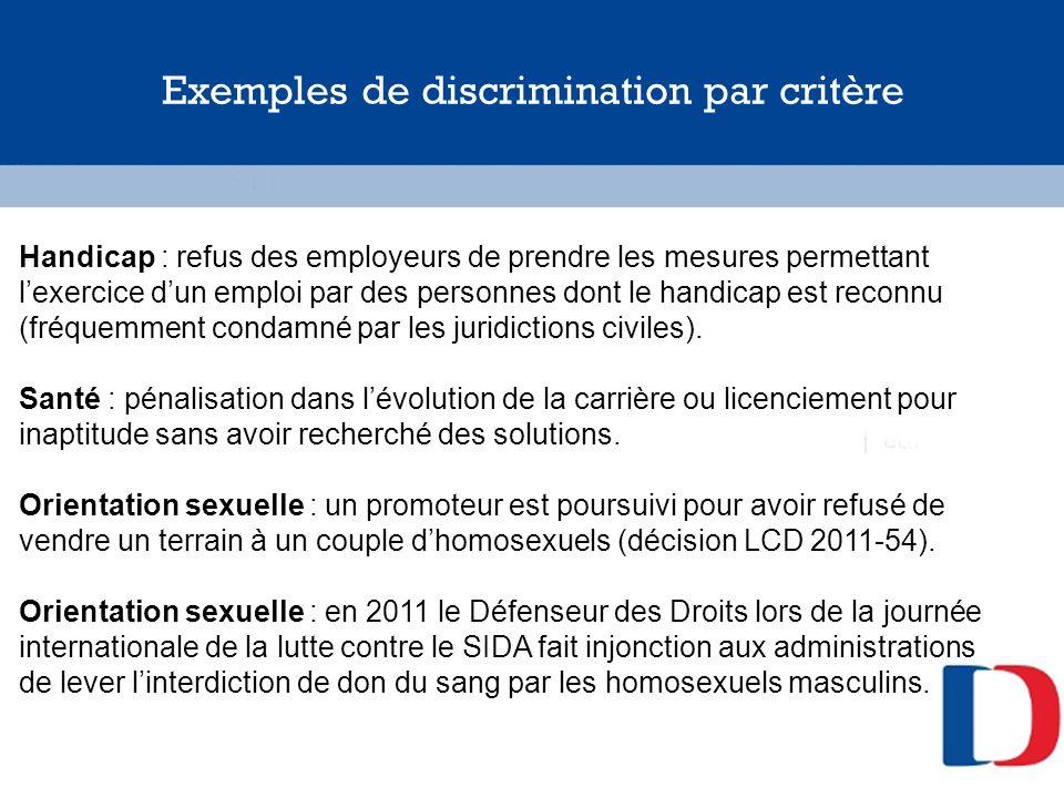 Exemples de discrimination par critère