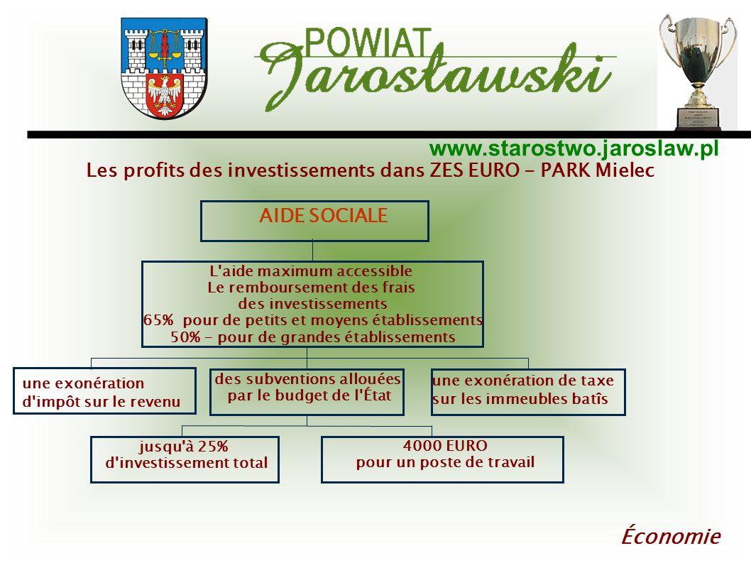 Économie Les profits des investissements dans ZES EURO - PARK Mielec
