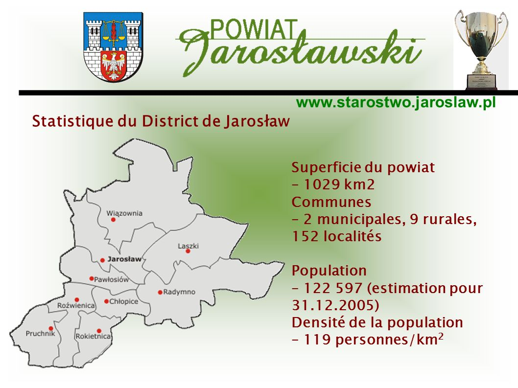 Statistique du District de Jarosław