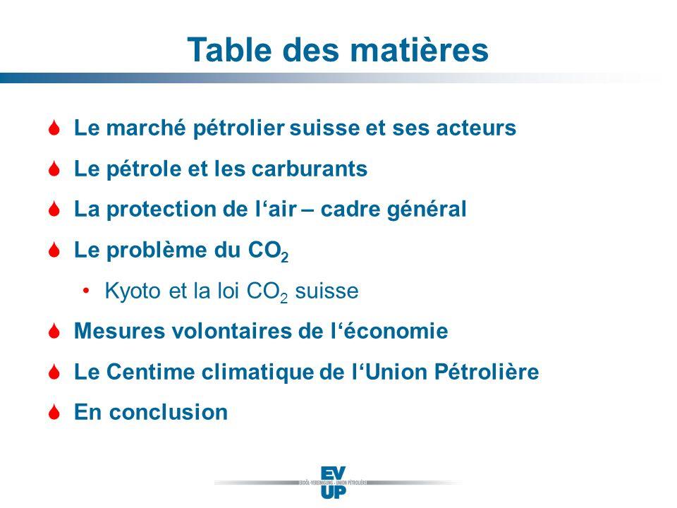 Table des matières Le marché pétrolier suisse et ses acteurs