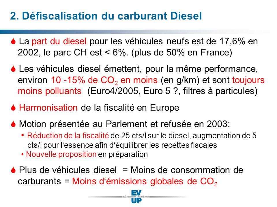 2. Défiscalisation du carburant Diesel