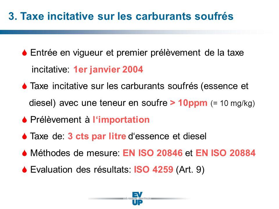 3. Taxe incitative sur les carburants soufrés