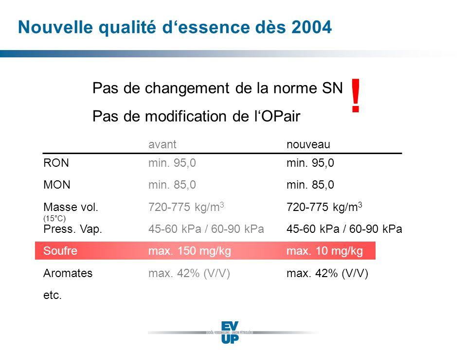 ! Nouvelle qualité d'essence dès 2004 Pas de changement de la norme SN