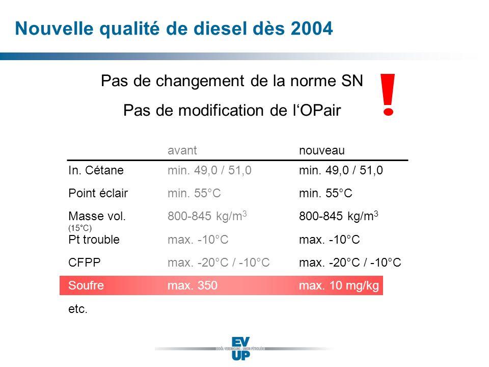 Nouvelle qualité de diesel dès 2004