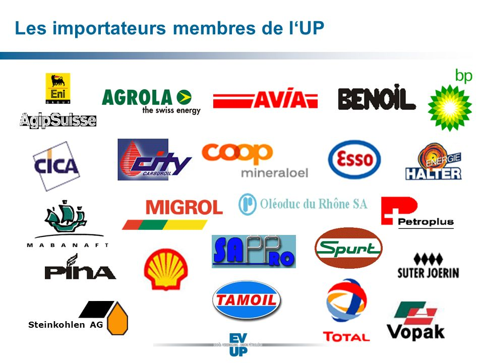 Les importateurs membres de l'UP