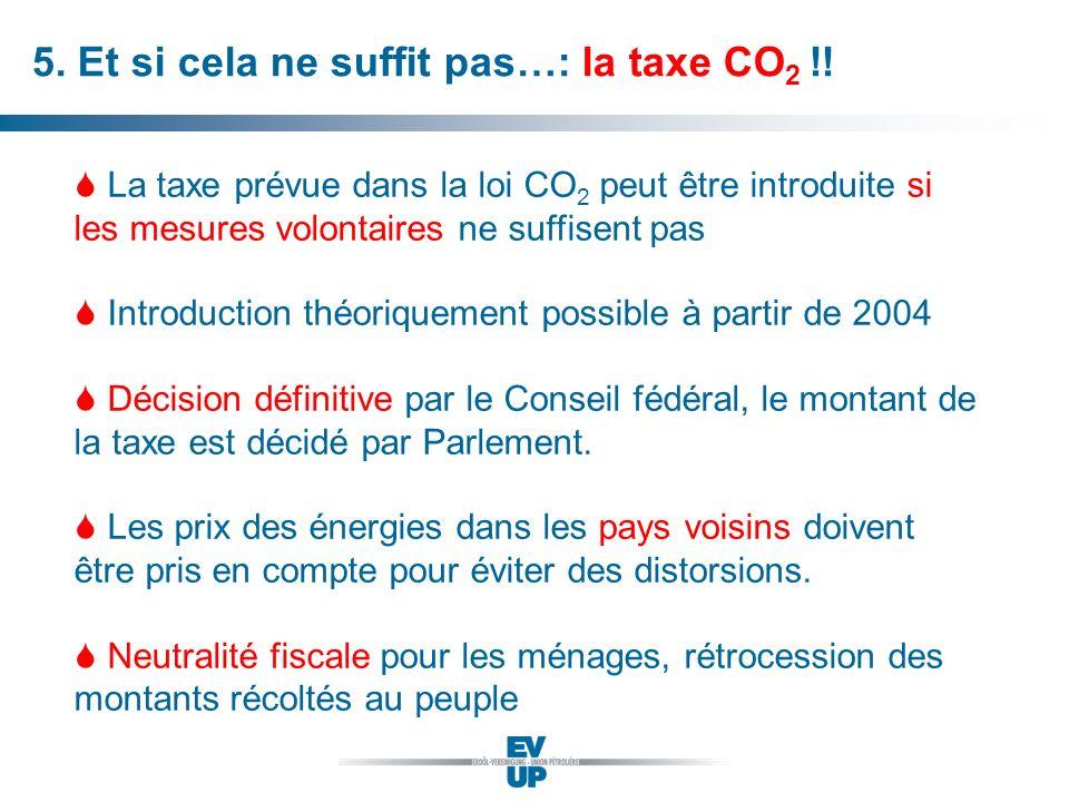 5. Et si cela ne suffit pas…: la taxe CO2 !!
