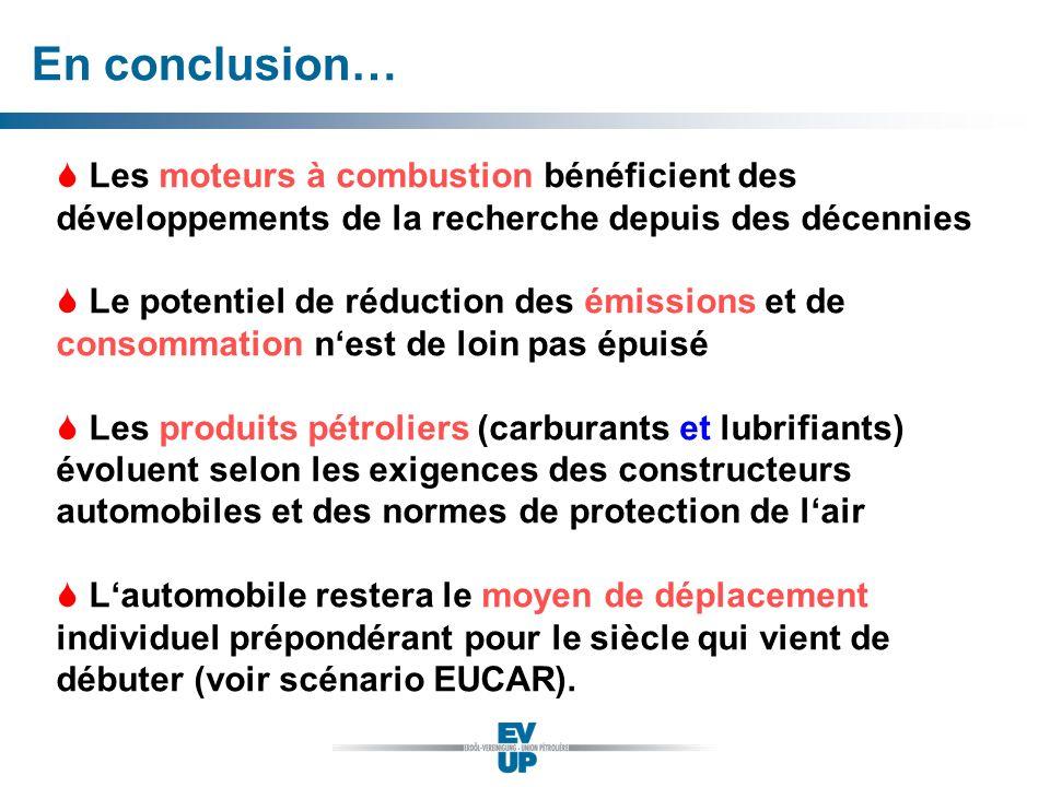 En conclusion… Les moteurs à combustion bénéficient des développements de la recherche depuis des décennies.