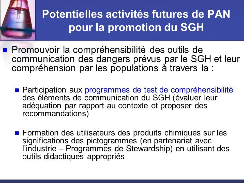 Potentielles activités futures de PAN pour la promotion du SGH