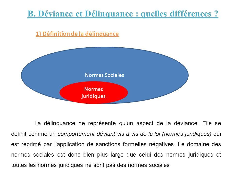 B. Déviance et Délinquance : quelles différences