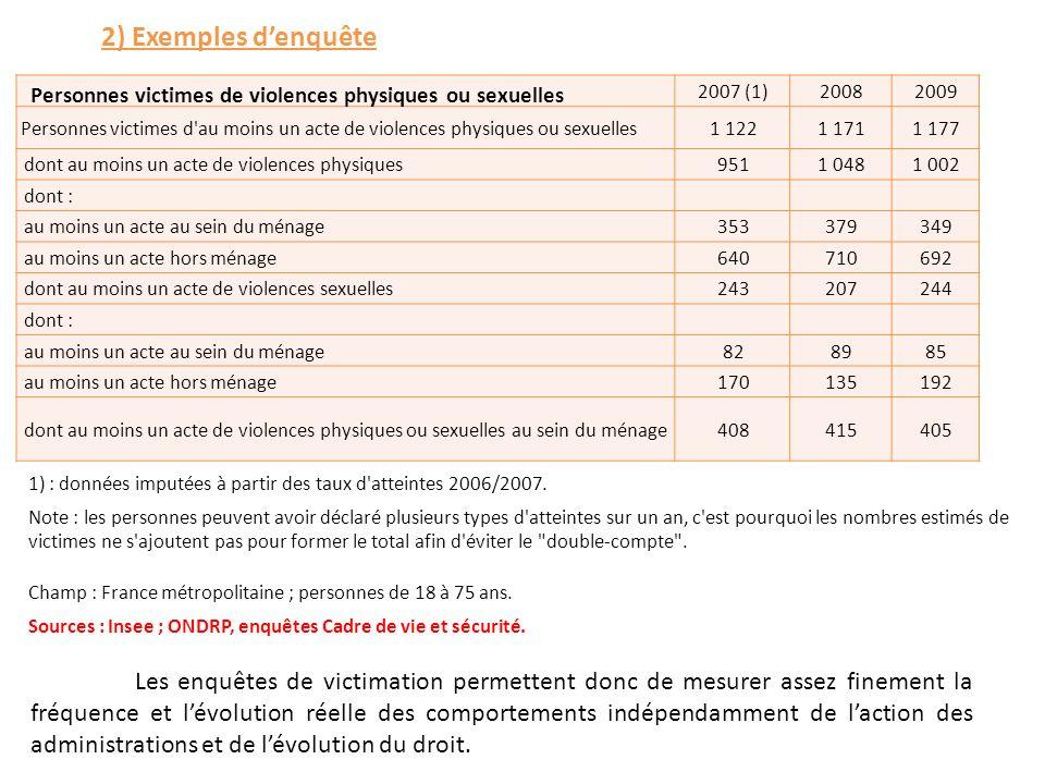2) Exemples d'enquête 2007 (1) 2008. 2009. Personnes victimes d au moins un acte de violences physiques ou sexuelles.