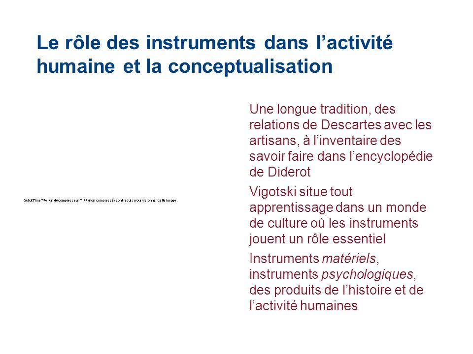 Le rôle des instruments dans l'activité humaine et la conceptualisation