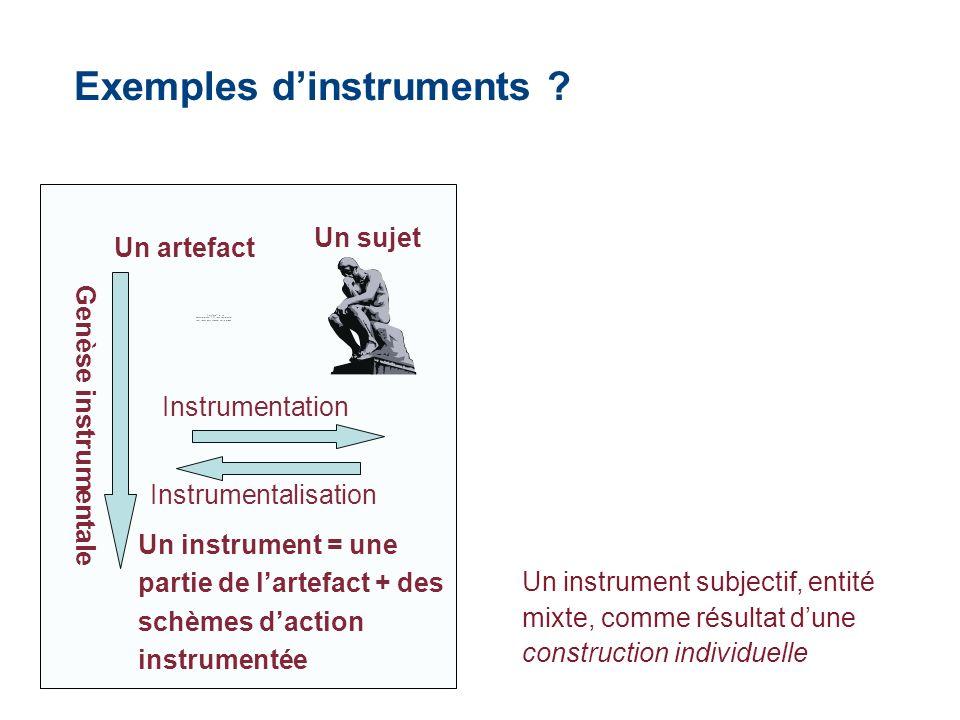 Exemples d'instruments