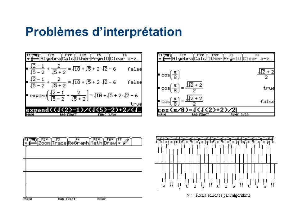 Problèmes d'interprétation