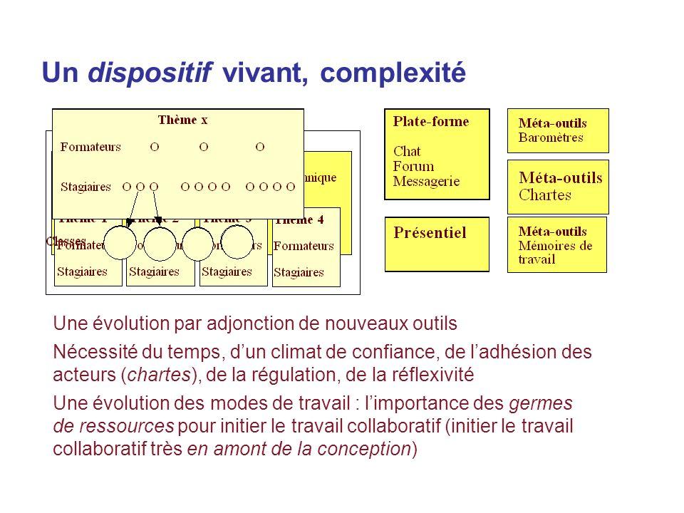 Un dispositif vivant, complexité