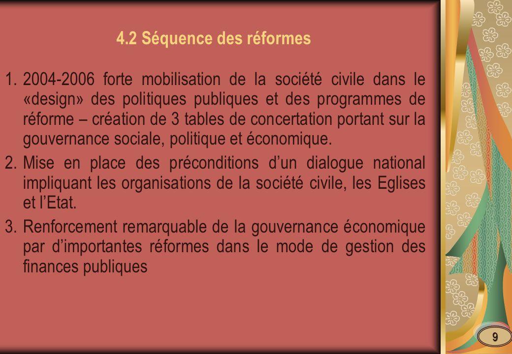 4.2 Séquence des réformes