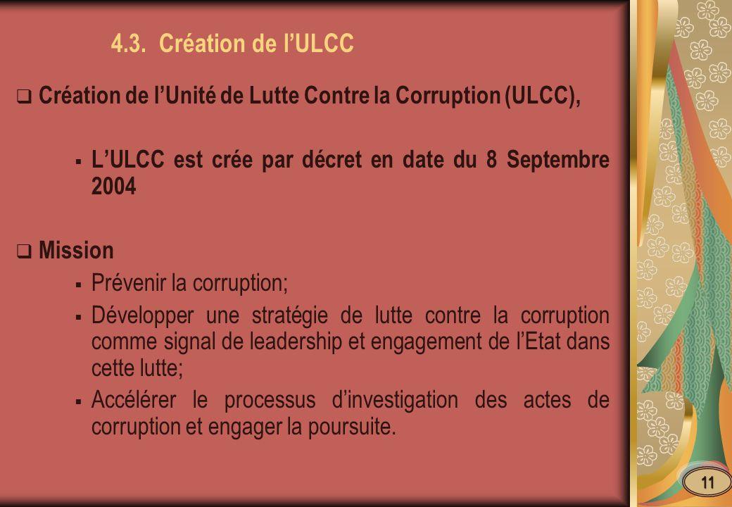 4.3. Création de l'ULCC Création de l'Unité de Lutte Contre la Corruption (ULCC), L'ULCC est crée par décret en date du 8 Septembre 2004.