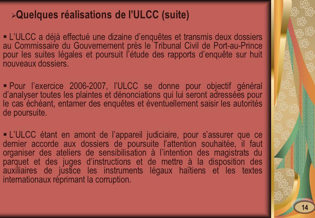 Quelques réalisations de l'ULCC (suite)
