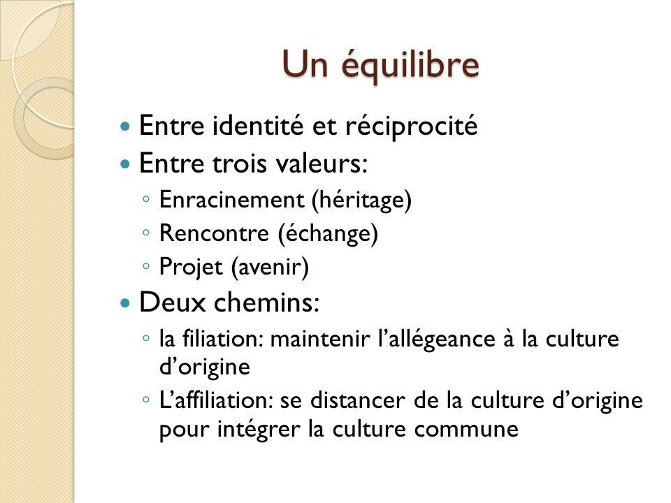 Un équilibre Entre identité et réciprocité Entre trois valeurs: