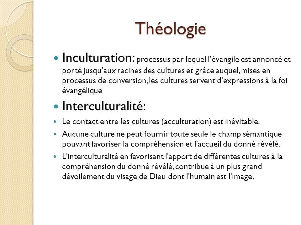 Théologie