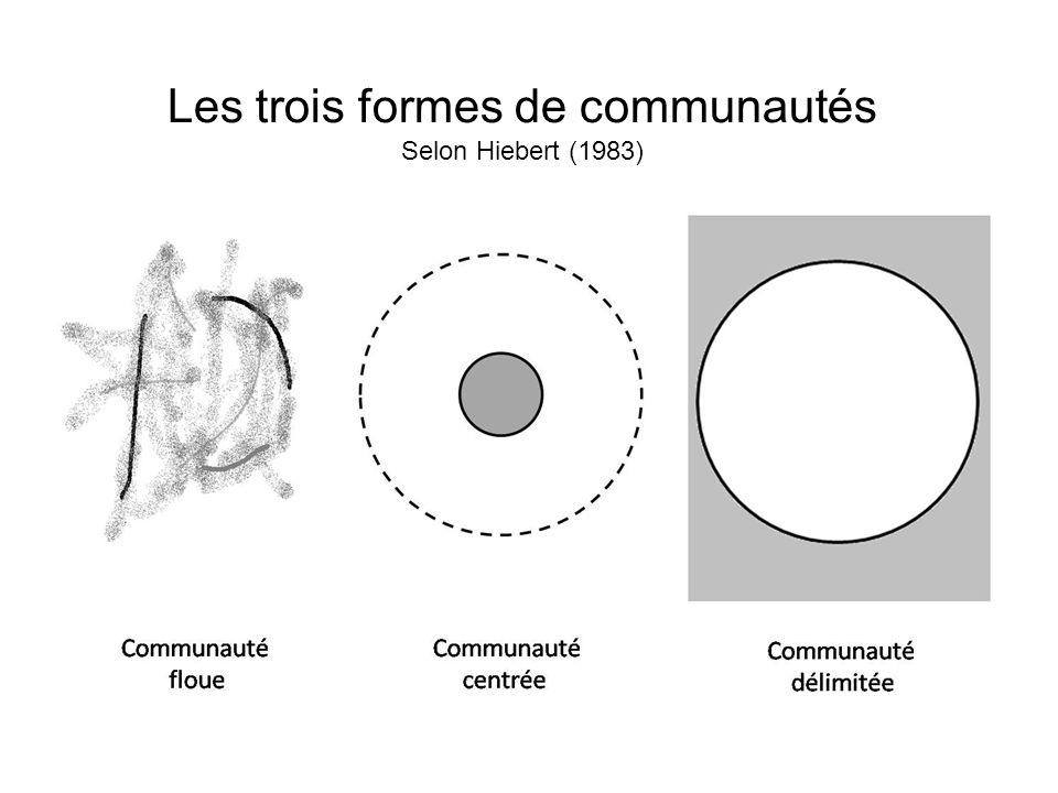 Les trois formes de communautés