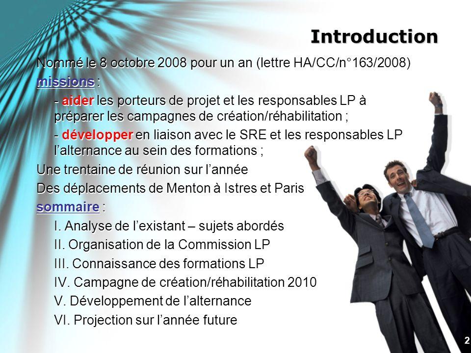 Introduction Nommé le 8 octobre 2008 pour un an (lettre HA/CC/n°163/2008) missions :