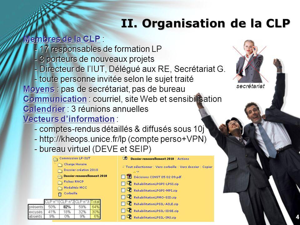 II. Organisation de la CLP