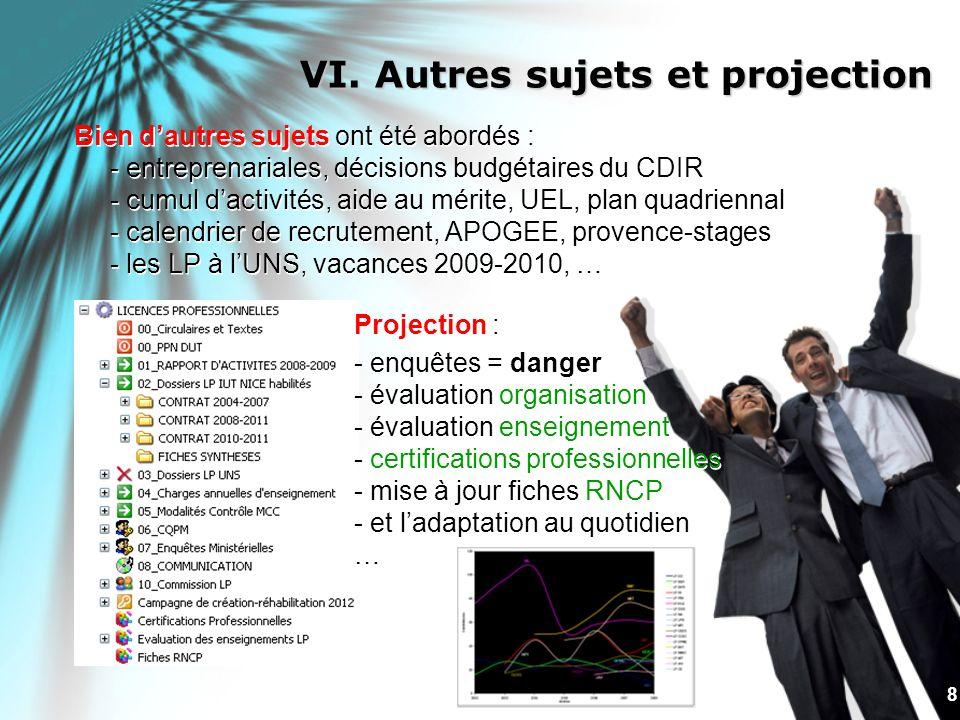 VI. Autres sujets et projection