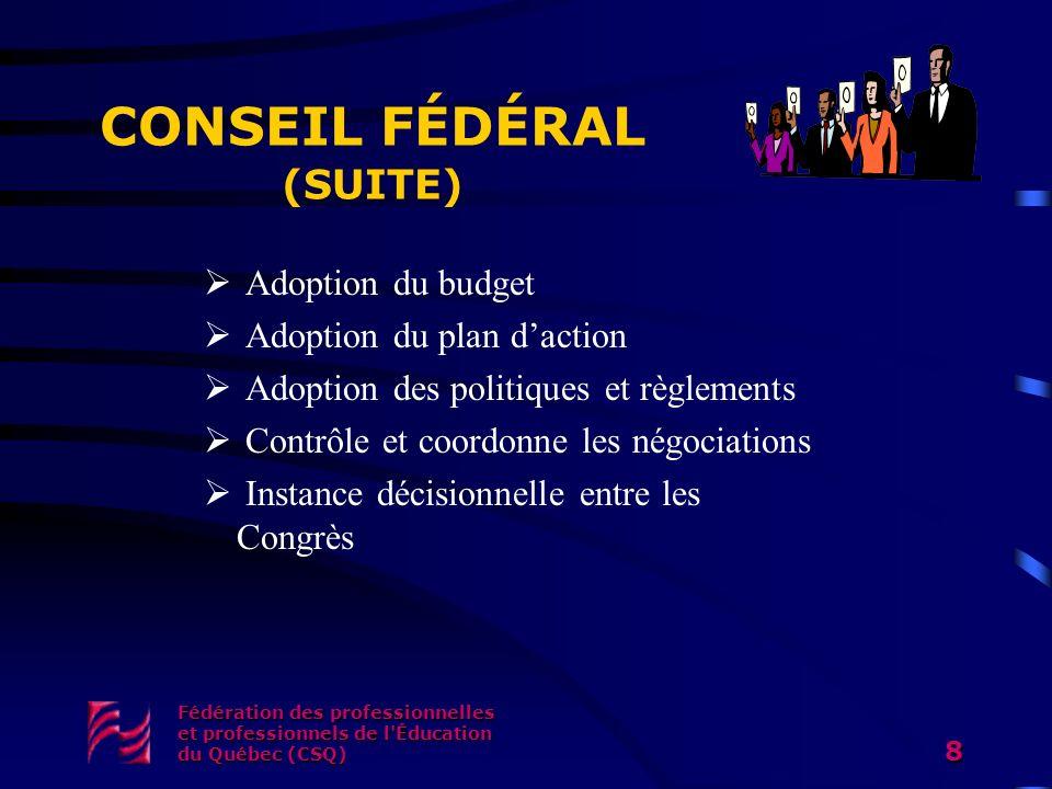 CONSEIL FÉDÉRAL (SUITE)
