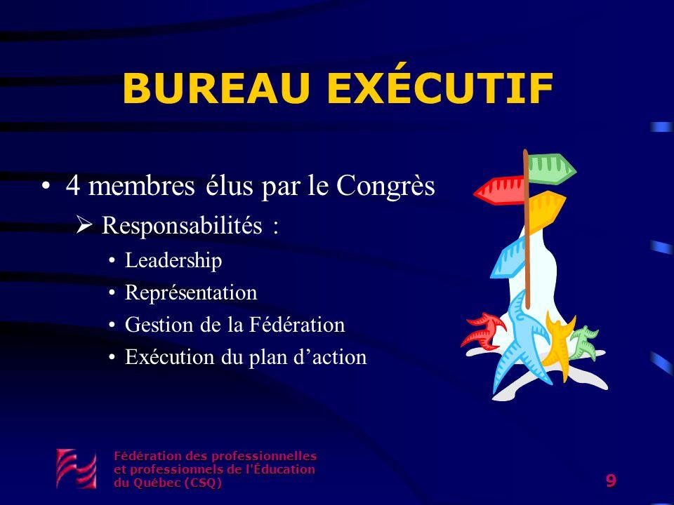 BUREAU EXÉCUTIF 4 membres élus par le Congrès Responsabilités :