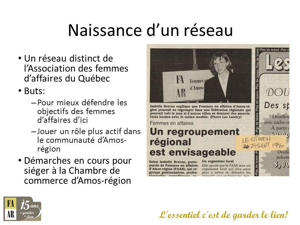 Naissance d'un réseau Un réseau distinct de l'Association des femmes d'affaires du Québec. Buts: