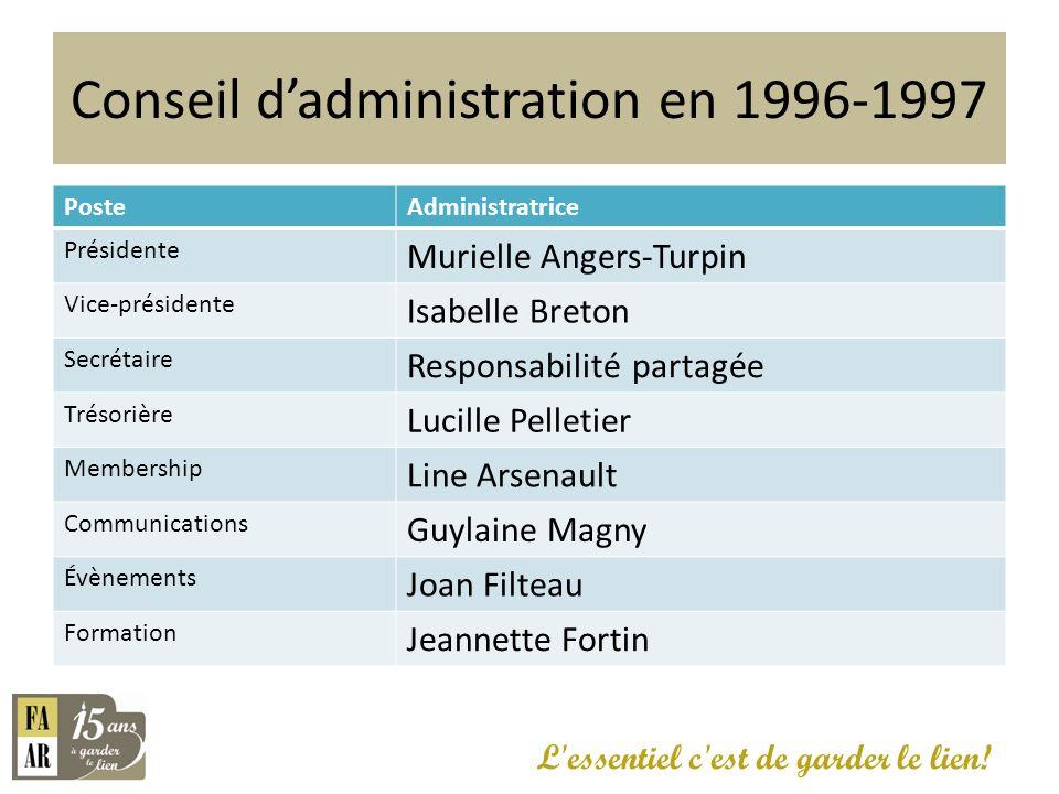 Conseil d'administration en 1996-1997