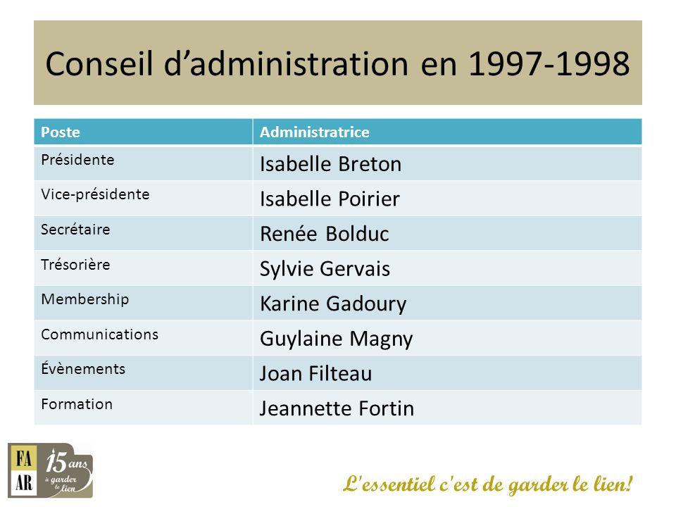 Conseil d'administration en 1997-1998