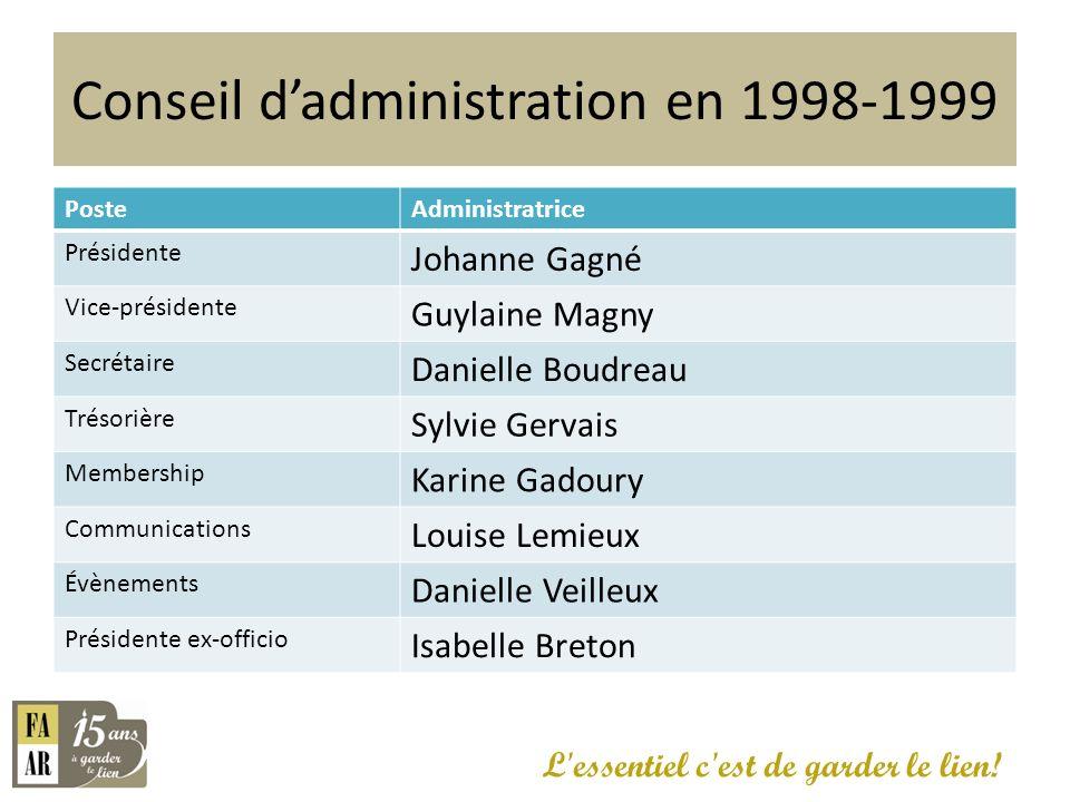 Conseil d'administration en 1998-1999