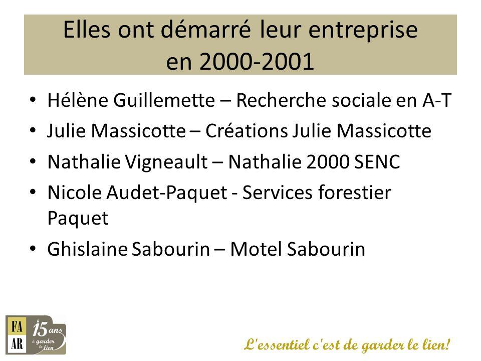 Elles ont démarré leur entreprise en 2000-2001