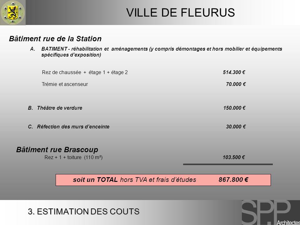 VILLE DE FLEURUS 3. ESTIMATION DES COUTS Bâtiment rue de la Station