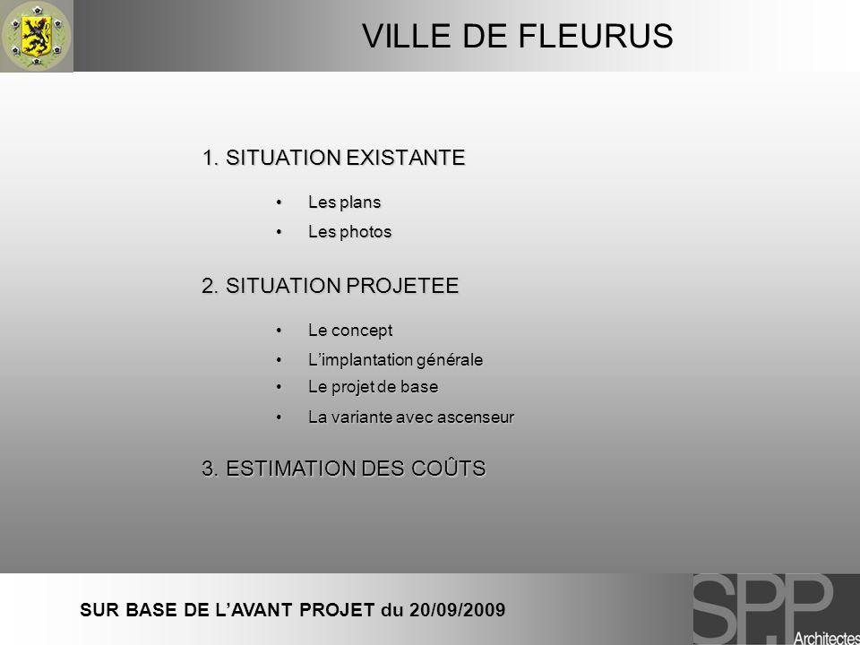VILLE DE FLEURUS 1. SITUATION EXISTANTE 2. SITUATION PROJETEE