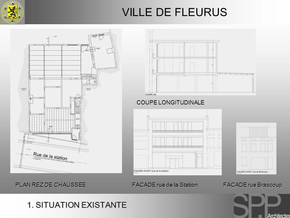 VILLE DE FLEURUS 1. SITUATION EXISTANTE COUPE LONGITUDINALE