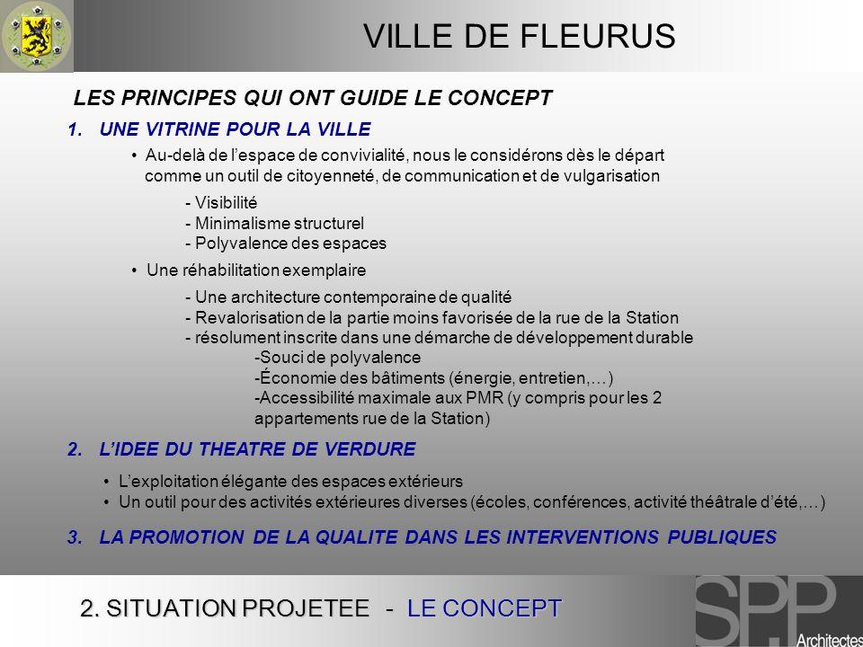 VILLE DE FLEURUS 2. SITUATION PROJETEE - LE CONCEPT