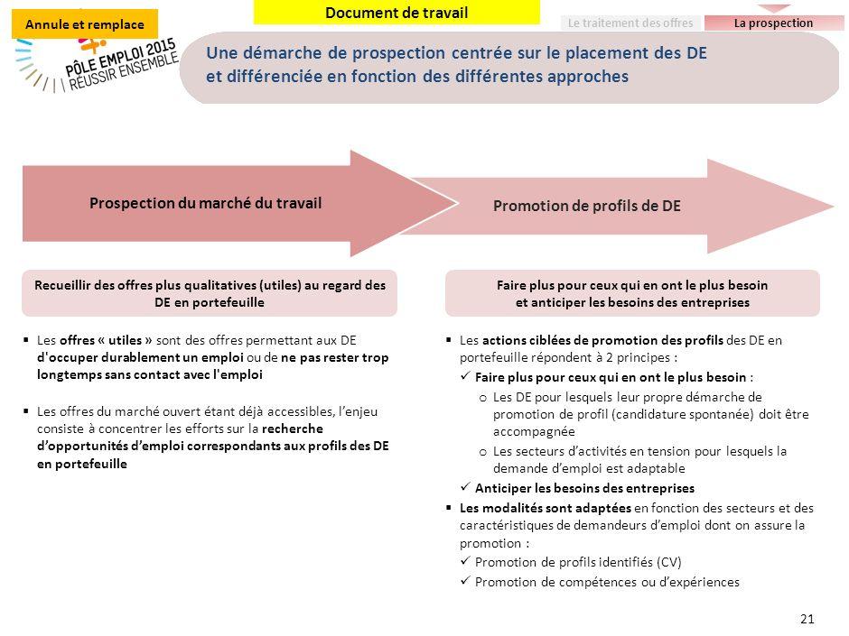 Sommaire Les orientations et principes de la relation aux entreprises