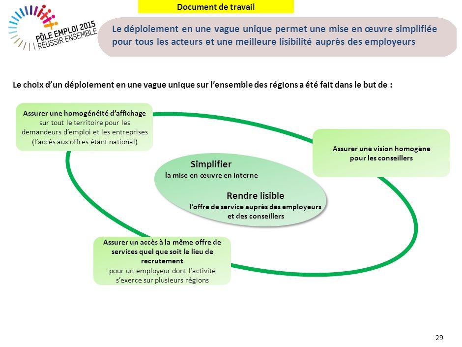 Annule et remplace Le déploiement s'effectuera en une fois sur l'ensemble des régions en juin 2013 et nécessitera des actions préparatoires.